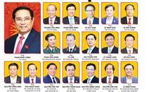 Chờ chính sách đột phá và bộ trưởng hành động