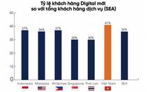 Các sàn thương mại điện tử tại Việt Nam bước vào thời kỳ 'vàng son'