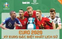Ngày mai, báo Tuổi Trẻ tặng bạn đọc lịch thi đấu Euro 2020