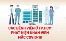3/5 bệnh viện ở TP.HCM có nhân viên mắc COVID-19 bị phong tỏa toàn bộ