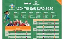 Báo Tuổi Trẻ tặng bạn đọc lịch thi đấu Euro 2020