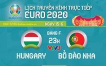 Lịch thi đấu Euro 2020: Pháp đụng độ Đức, Bồ Đào Nha ra sân