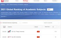ĐH Duy Tân trong Top 401-500 thế giới về ngành Kỹ thuật Điện - Điện tử