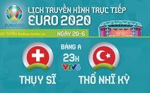 Lịch thi đấu Euro 2020 ngày 20-6: Thụy Sỹ- Thổ Nhĩ Kỳ, Ý - Xứ Wales