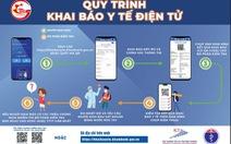 TP.HCM: Hướng dẫn quy trình khai báo y tế điện tử rất đơn giản, thuận tiện