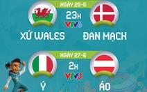 Lịch trực tiếp vòng 16 đội Euro 2020: Xứ Wales - Đan Mạch, Ý - Áo