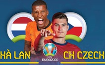 So sánh sức mạnh giữa Hà Lan và CH Czech ở vòng 16 đội Euro 2020