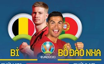 So sánh sức mạnh của Bỉ và Bồ Đào Nha ở vòng 16 đội Euro 2020