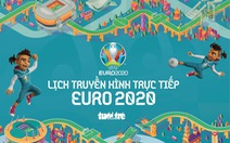 Lịch trực tiếp vòng 16 đội Euro 2020: Hà Lan - CH Czech, tâm điểm Bỉ - Bồ Đào Nha