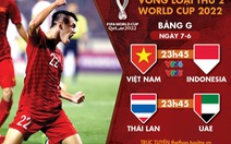 Lịch trực tiếp vòng loại World Cup 2022: Việt Nam - Indonesia, Thái Lan - UAE