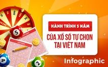 Hành trình 5 năm của xổ số tự chọn tại Việt Nam