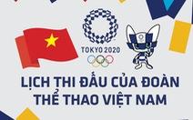 Lịch thi đấu ngày 25-7 của đoàn thể thao Việt Nam tại Olympic 2020: Thạch Kim Tuấn thi đấu