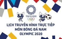 Lịch trực tiếp dự kiến tứ kết bóng đá nam Olympic 2020: Tây Ban Nha - Bờ Biển Ngà