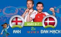 Lịch trực tiếp bán kết Euro 2020: Anh gặp Đan Mạch