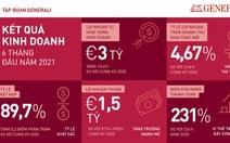 Tập đoàn Generali đạt kết quả kinh doanh xuất sắc trong 6 tháng đầu năm 2021