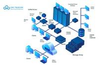 CMC VDI - Giải pháp bảo vệ doanh nghiệp đặc thù làm việc từ xa