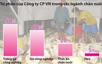 Doanh nghiệp nước ngoài thâu tóm ngành chăn nuôi