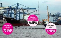 Vụ cảng biển lỗ nặng: Đầu tư dàn trải sẽ phải trả giá
