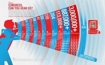 Cộng đồng mạng phản đối dự luật SOPA/PIPA