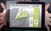 Truy cập web từ tablet tăng nhanh, vượt smartphone
