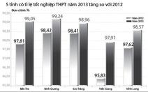 Bộ GD-ĐT nói về việc cắt thi đua vì... tỉ lệ tốt nghiệp tăng