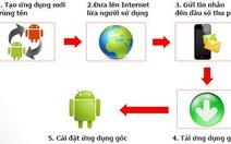 """Người dùng smartphone bị """"móc túi"""" 3,9 tỉ đồng/ngày"""