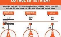 Đèn LED có thực sự tiết kiệm?