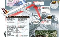 Máy bay Airbus A320 chở 150 ngườivỡ vụn ra sao