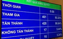 Quốc hội thông qua chủ trương đầu tư sân bay Long Thành