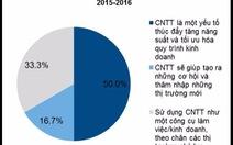 Ngành y tế Việt Nam chi 18 triệu USD cho CNTT năm 2014