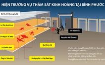 Đồ họa: Hiện trường vụ thảm sát kinh hoàng tại Bình Phước
