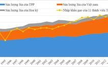 Thị trường gạo TPP không dễ chiếm