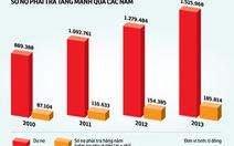 Hụt ngân sách vì chi quá nhiều
