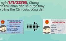 Từ 1-1-2016 cấp thẻ Căn cước công dân