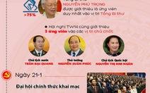 Những cột mốc và sự kiện khó quên của Đại hội Đảng XII