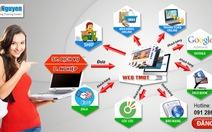 Thiết lập hệ thống Marketing Online trong 4 ngày
