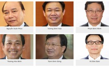 Danh sách thành viên Chính phủ được Thủ tướng đề cử