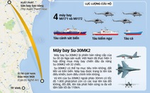 Hành trình cứu hộ hai phi công máy bay SU 30 mất tích