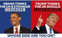Brexit nhìn từ Nga và Mỹ