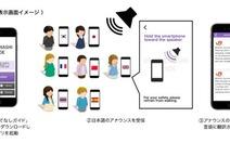 Ứng dụng chuyển ngữ tự động hỗ trợ khách đi tàu ở Nhật