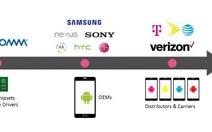 Đã có bản vá bảo mật cho hơn 900 triệu thiết bị Android