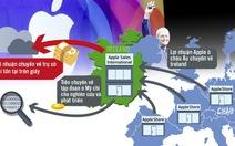 Ireland chê 14,5 tỉ USD của Apple!