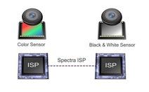 Qualcomm đem công nghệ camera kép lên chip di động