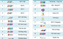 Phát sóng thử nghiệm DVB-T2 tại Bà Rịa - Vũng Tàu