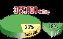 Audio 24-10:TP.HCM lo bị cắt 80.000 tỉ đồng