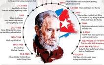 90 năm cuộc đời lãnh tụ Fidel Castro