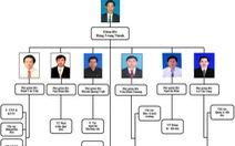 Phó thủ tướng yêu cầu kiểm tra vụ nhiều phó giám đốc sở