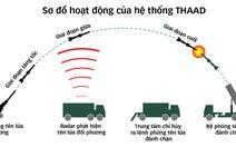 THAAD chính thức hoạt động, Trung Quốc tức giận