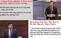 Các bộ trưởng hứa gì tại phiên chất vấn?