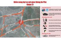 TP.HCM đề xuất xây dựng nhanh nút giao thông An Phú, quận 2